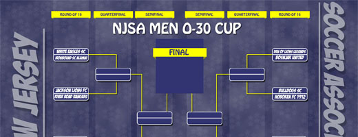 NJSA State Cup Draw